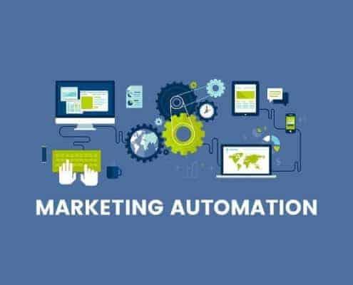 Marketing Automation tekst en visuele weergegave